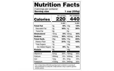 New FDA Guideline Will Require 2 Food Label Columns for Single Serving & Entire Package Nutritional Facts